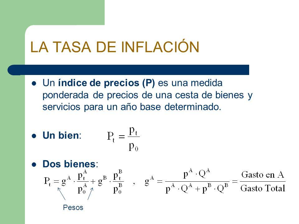 LA TASA DE INFLACIÓN Un índice de precios (P) es una medida ponderada de precios de una cesta de bienes y servicios para un año base determinado. Un b
