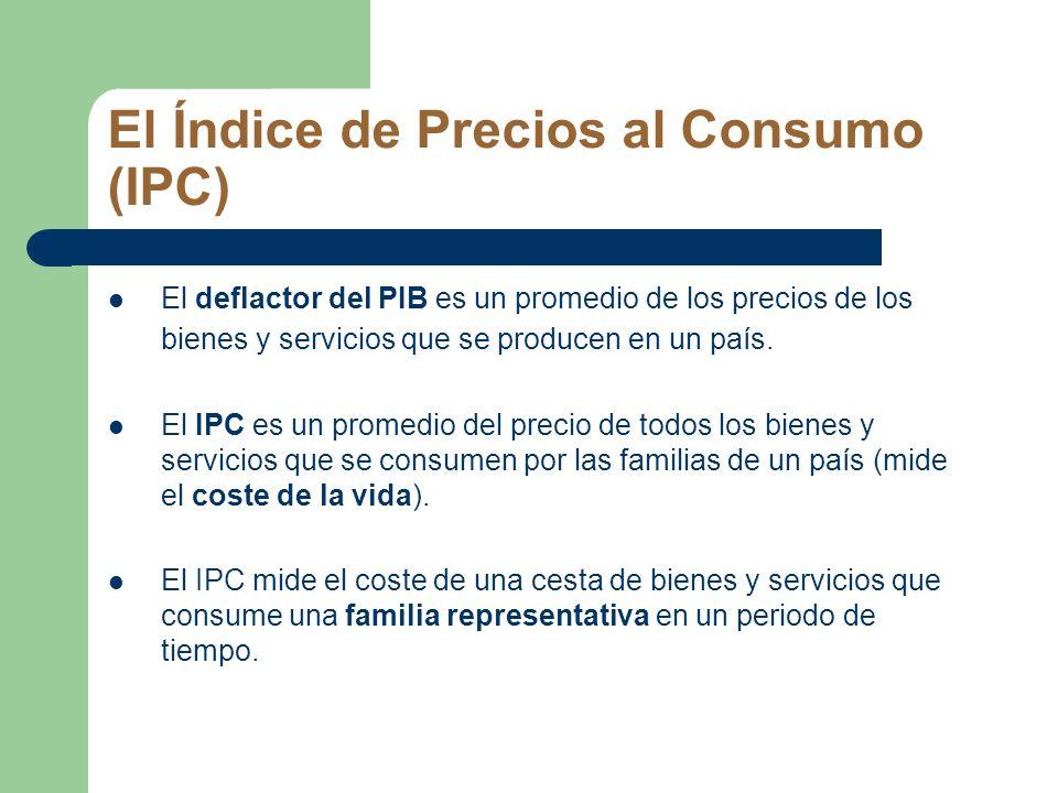 El Índice de Precios al Consumo (IPC) El deflactor del PIB es un promedio de los precios de los bienes y servicios que se producen en un país. El IPC