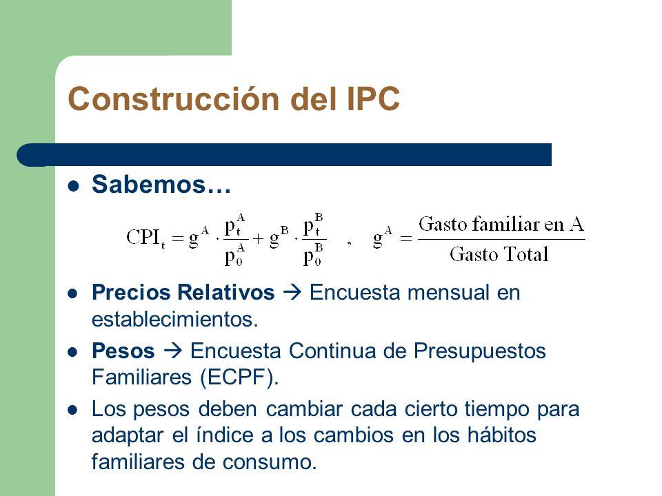 Construcción del IPC Sabemos… Precios Relativos Encuesta mensual en establecimientos. Pesos Encuesta Continua de Presupuestos Familiares (ECPF). Los p