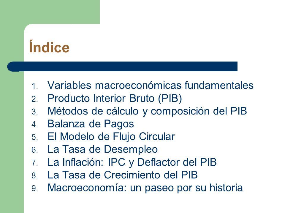 Índice 1. Variables macroeconómicas fundamentales 2. Producto Interior Bruto (PIB) 3. Métodos de cálculo y composición del PIB 4. Balanza de Pagos 5.