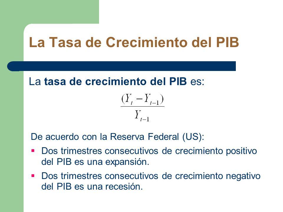 La Tasa de Crecimiento del PIB La tasa de crecimiento del PIB es: De acuerdo con la Reserva Federal (US): Dos trimestres consecutivos de crecimiento p