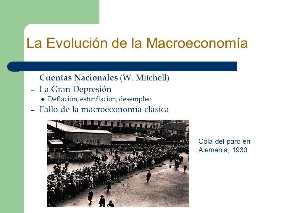 – Cuentas Nacionales (W. Mitchell) – La Gran Depresión Deflación, estanflación, desempleo – Fallo de la macroeconomía clásica Cola del paro en Alemani