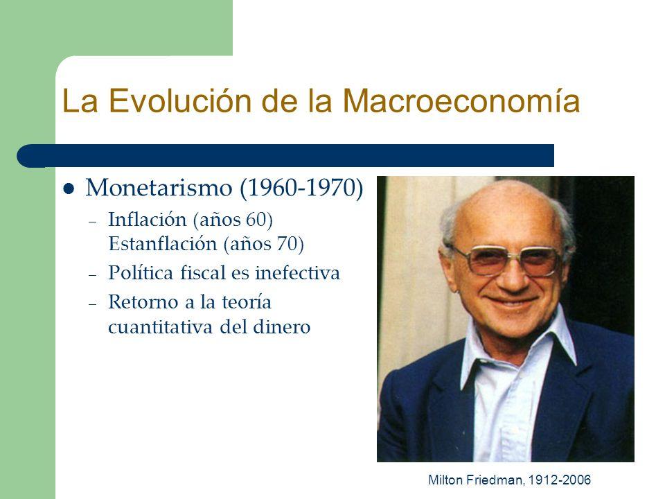 Monetarismo (1960-1970) – Inflación (años 60) Estanflación (años 70) – Política fiscal es inefectiva – Retorno a la teoría cuantitativa del dinero Mil