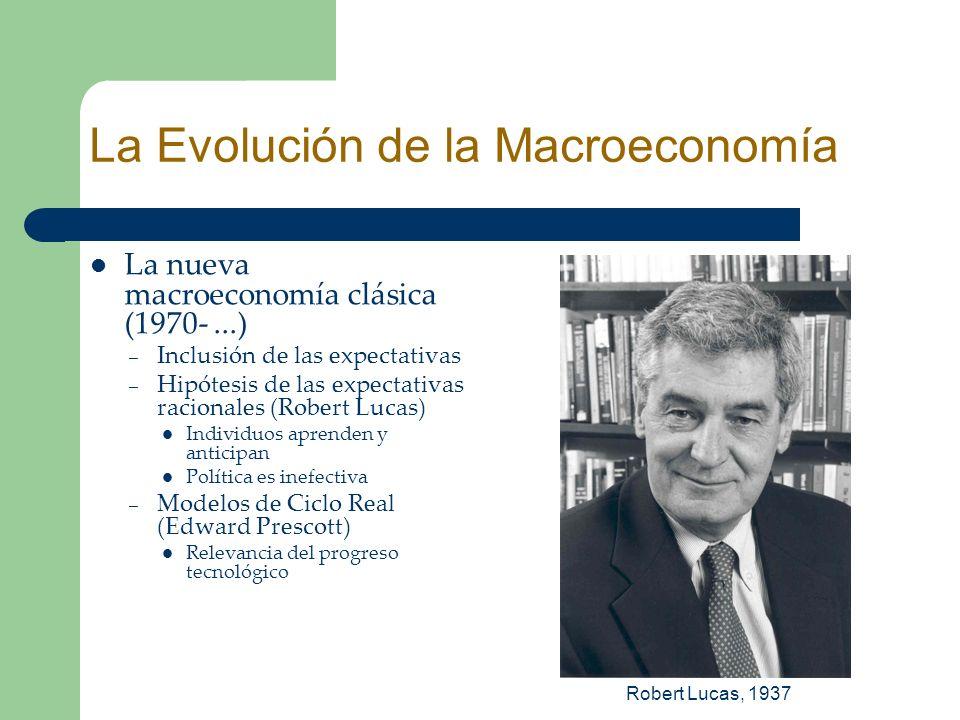 La nueva macroeconomía clásica (1970-...) – Inclusión de las expectativas – Hipótesis de las expectativas racionales (Robert Lucas) Individuos aprende