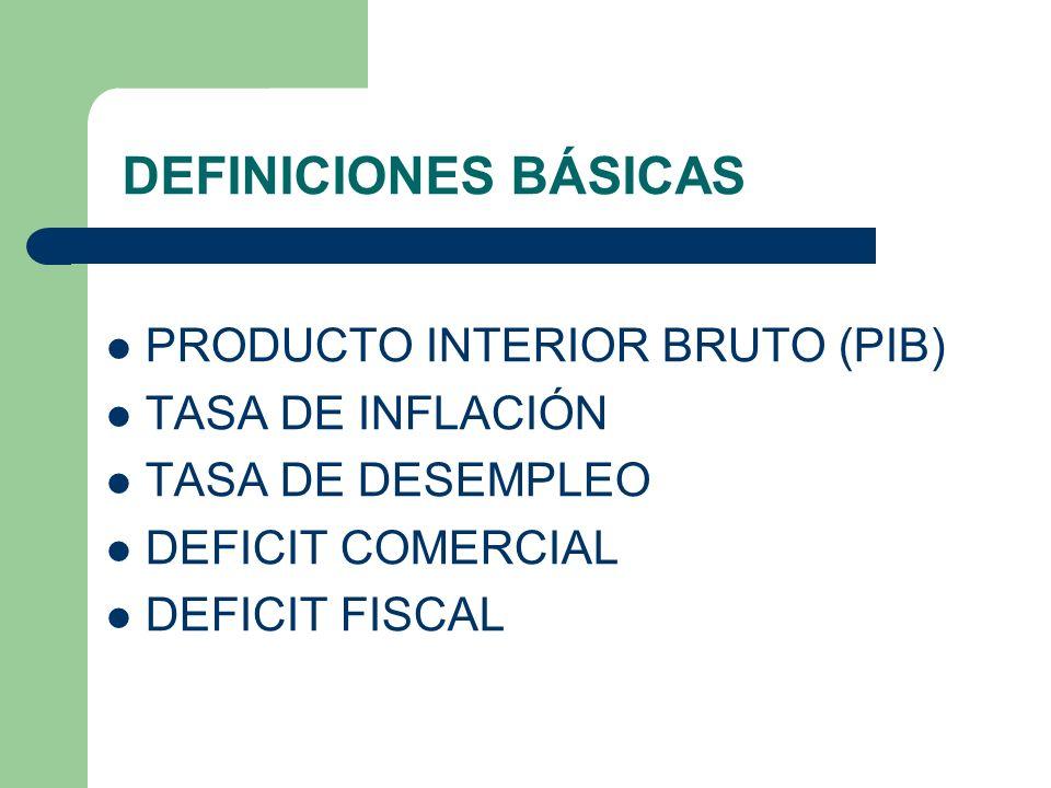 DEFINICIONES BÁSICAS PRODUCTO INTERIOR BRUTO (PIB) TASA DE INFLACIÓN TASA DE DESEMPLEO DEFICIT COMERCIAL DEFICIT FISCAL