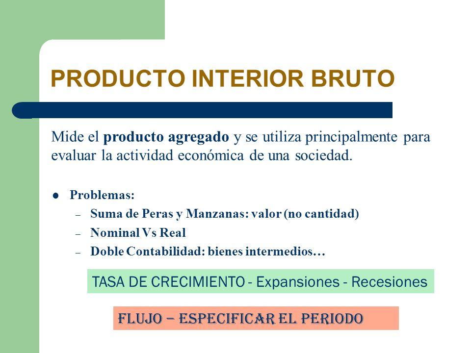 Construcción del IPC Sabemos… Precios Relativos Encuesta mensual en establecimientos.
