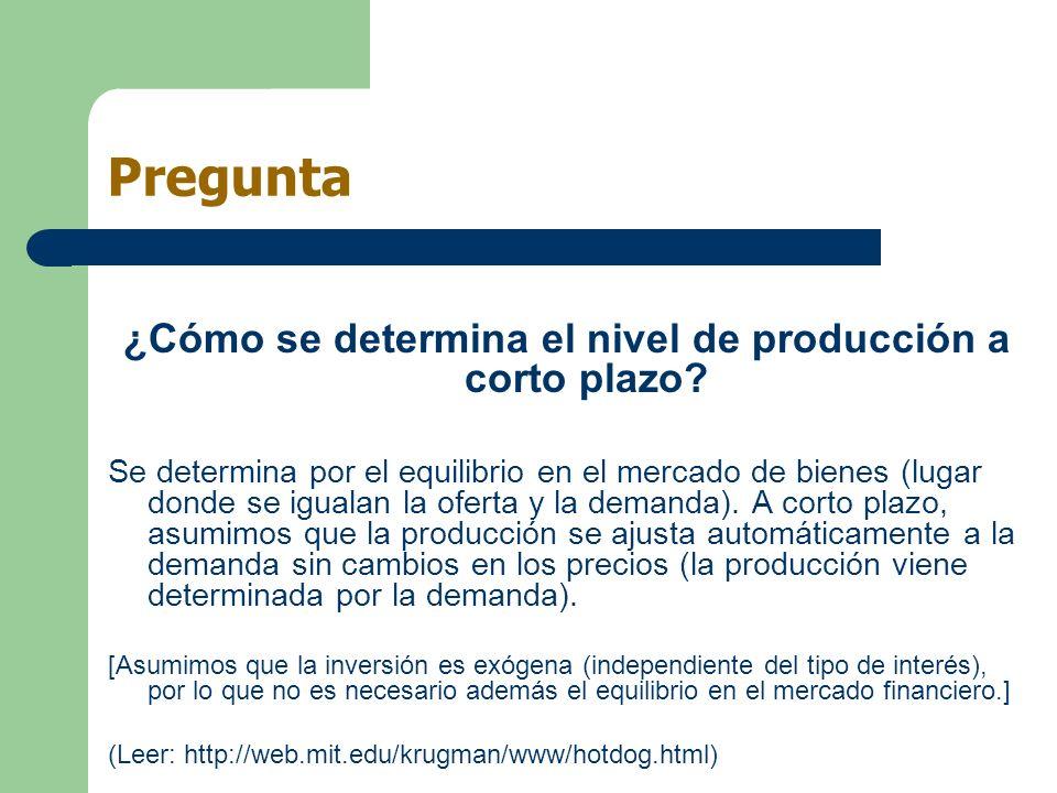 Pregunta ¿Cómo se determina el nivel de producción a corto plazo? Se determina por el equilibrio en el mercado de bienes (lugar donde se igualan la of