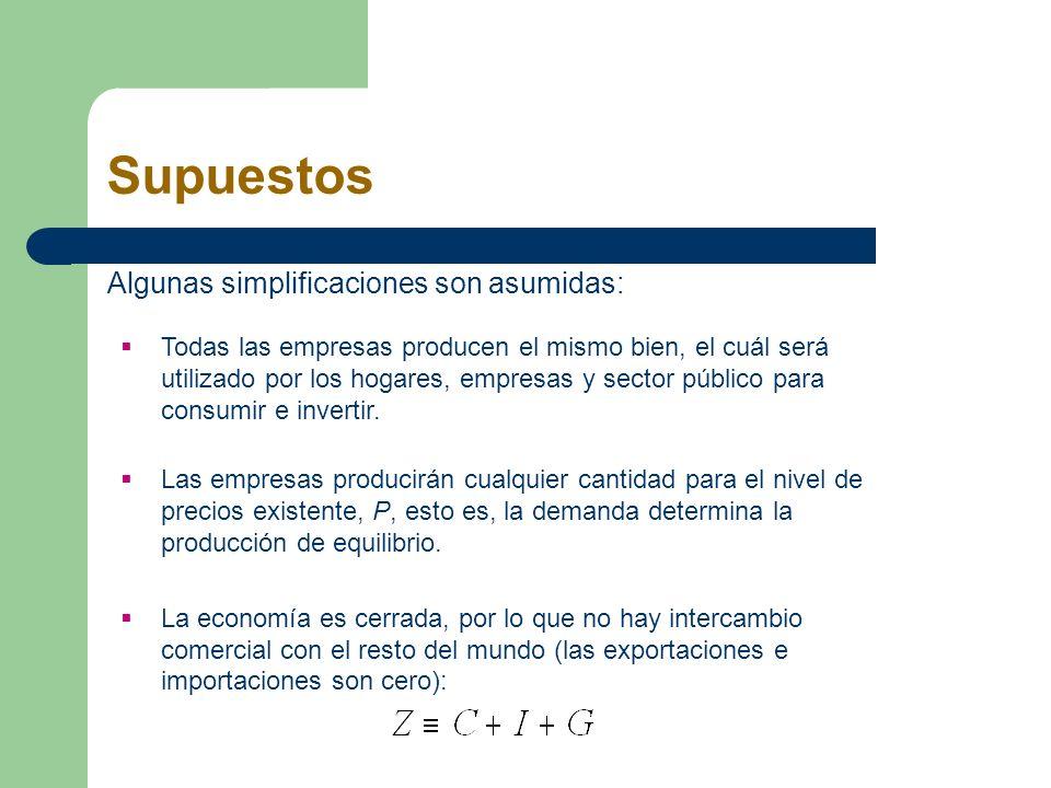 Supuestos Algunas simplificaciones son asumidas: Todas las empresas producen el mismo bien, el cuál será utilizado por los hogares, empresas y sector