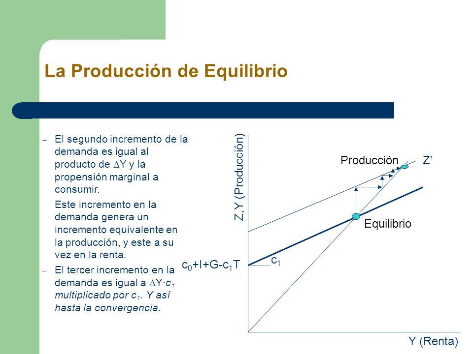 – El segundo incremento de la demanda es igual al producto de Y y la propensión marginal a consumir. Este incremento en la demanda genera un increment