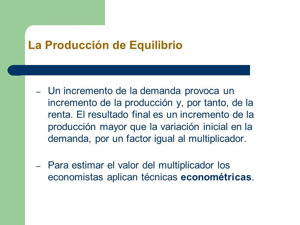 – Un incremento de la demanda provoca un incremento de la producción y, por tanto, de la renta. El resultado final es un incremento de la producción m
