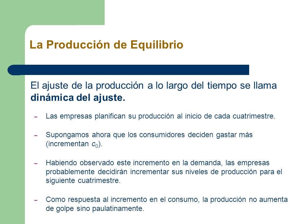 El ajuste de la producción a lo largo del tiempo se llama dinámica del ajuste. – Las empresas planifican su producción al inicio de cada cuatrimestre.