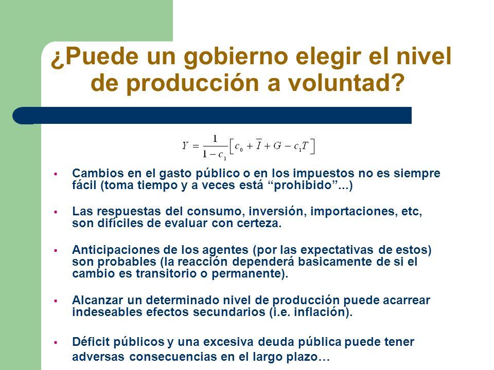 ¿Puede un gobierno elegir el nivel de producción a voluntad? Cambios en el gasto público o en los impuestos no es siempre fácil (toma tiempo y a veces