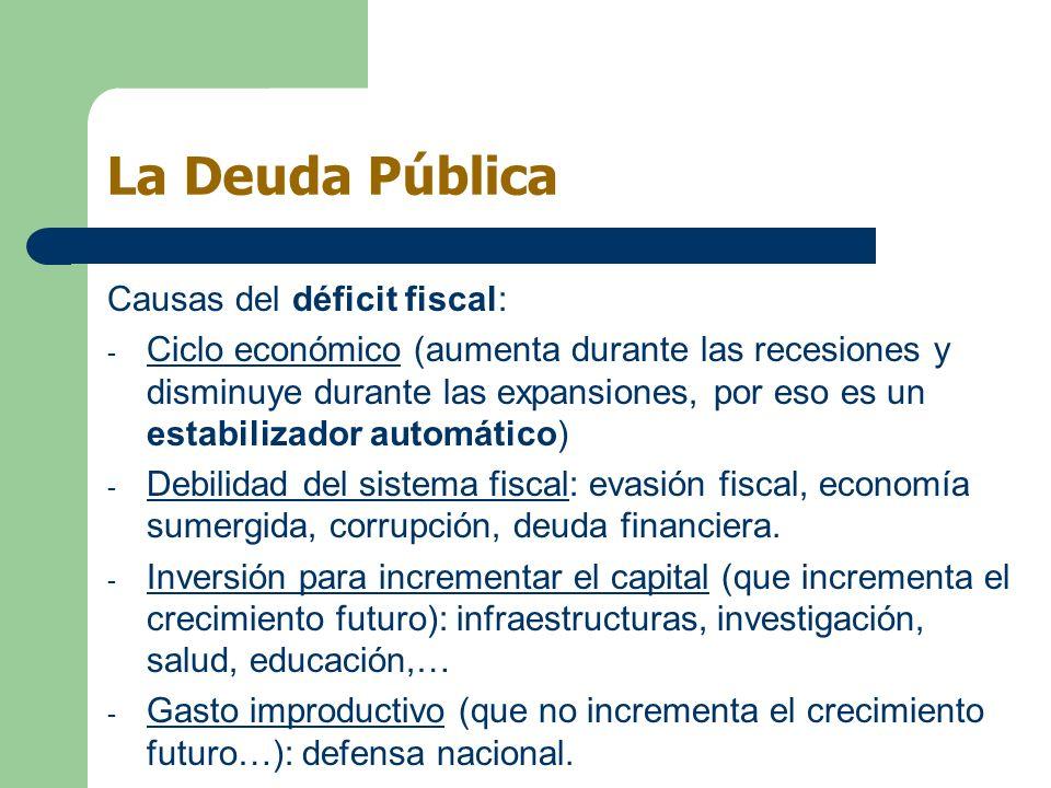La Deuda Pública Causas del déficit fiscal: - Ciclo económico (aumenta durante las recesiones y disminuye durante las expansiones, por eso es un estab