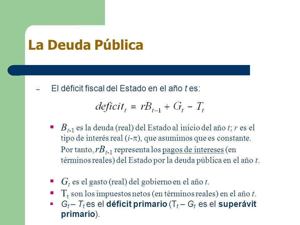 – El déficit fiscal del Estado en el año t es: B t-1 es la deuda (real) del Estado al inicio del año t; r es el tipo de interés real (i- ), que asumim