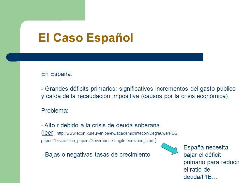 El Caso Español En España: - Grandes déficits primarios: significativos incrementos del gasto público y caída de la recaudación impositiva (causos por