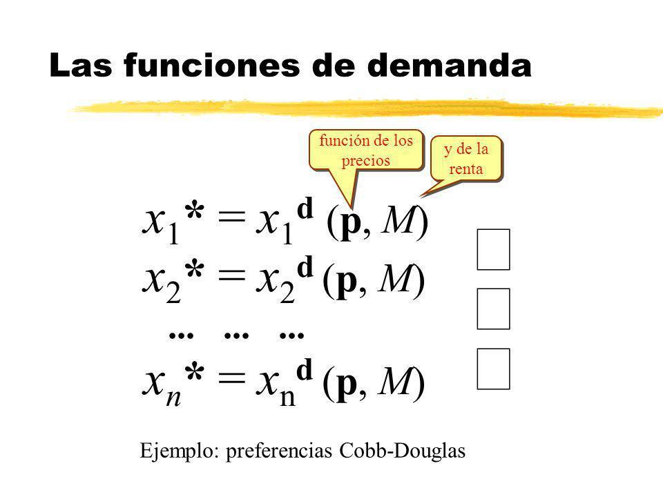 x 1 * = x 1 d (p, M) x 2 * = x 2 d (p, M)......... x n * = x n d (p, M) función de los precios y de la renta Las funciones de demanda Ejemplo: prefere