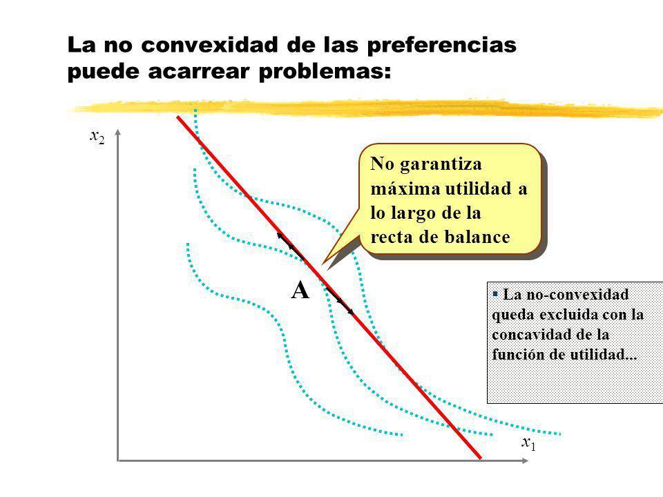 La no convexidad de las preferencias puede acarrear problemas: x1x1 x2x2 A No garantiza máxima utilidad a lo largo de la recta de balance La no-convex