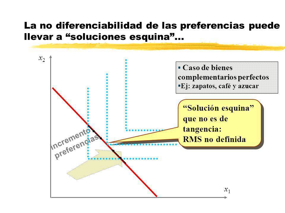 incremento preferencias x1x1 x2x2 La no diferenciabilidad de las preferencias puede llevar a soluciones esquina... Solución esquina que no es de tange