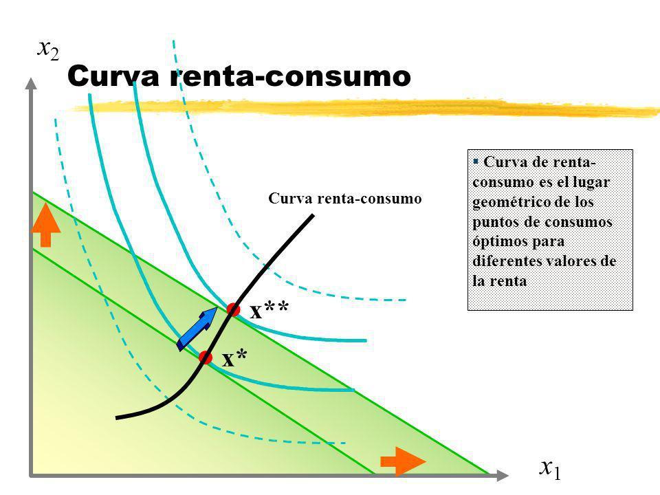 Curva renta-consumo l x* l x** x1x1 x2x2 Curva de renta- consumo es el lugar geométrico de los puntos de consumos óptimos para diferentes valores de l