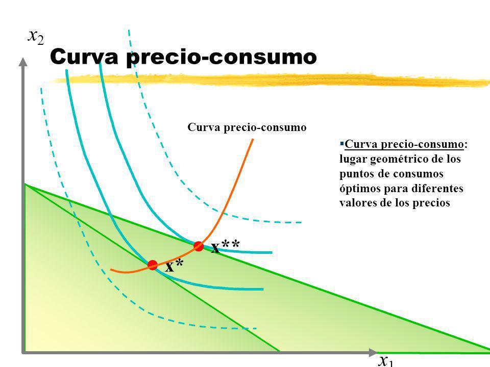 l x* l x** x1x1 x2x2 Curva precio-consumo Curva precio-consumo: lugar geométrico de los puntos de consumos óptimos para diferentes valores de los prec