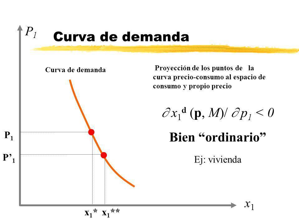 Curva de demanda x1x1 P1P1 x1*x1* x 1 ** P1P1 P1P1 x 1 d (p, M)/ p 1 < 0 Bien ordinario Ej: vivienda l l Curva de demanda Proyección de los puntos de