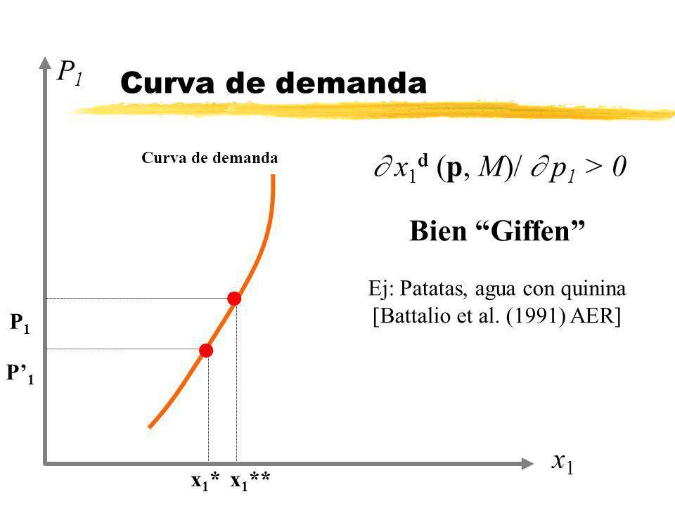 Curva de demanda x1x1 P1P1 x1*x1* x 1 ** P1P1 P1P1 l l Curva de demanda x 1 d (p, M)/ p 1 > 0 Bien Giffen Ej: Patatas, agua con quinina [Battalio et a