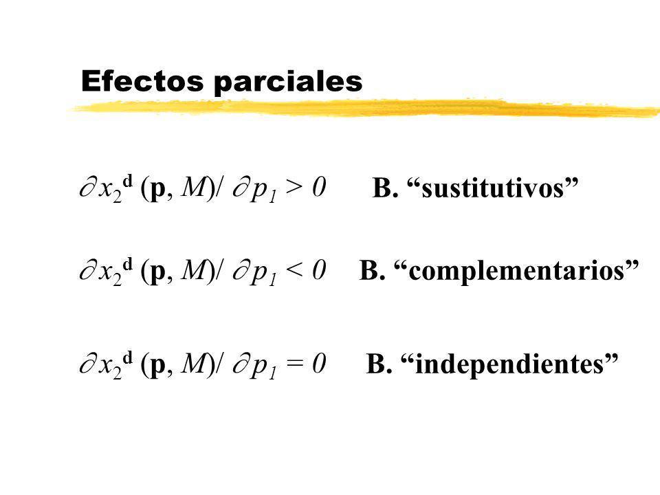 Efectos parciales B. sustitutivos x 2 d (p, M)/ p 1 > 0 x 2 d (p, M)/ p 1 < 0 B. complementarios x 2 d (p, M)/ p 1 = 0 B. independientes