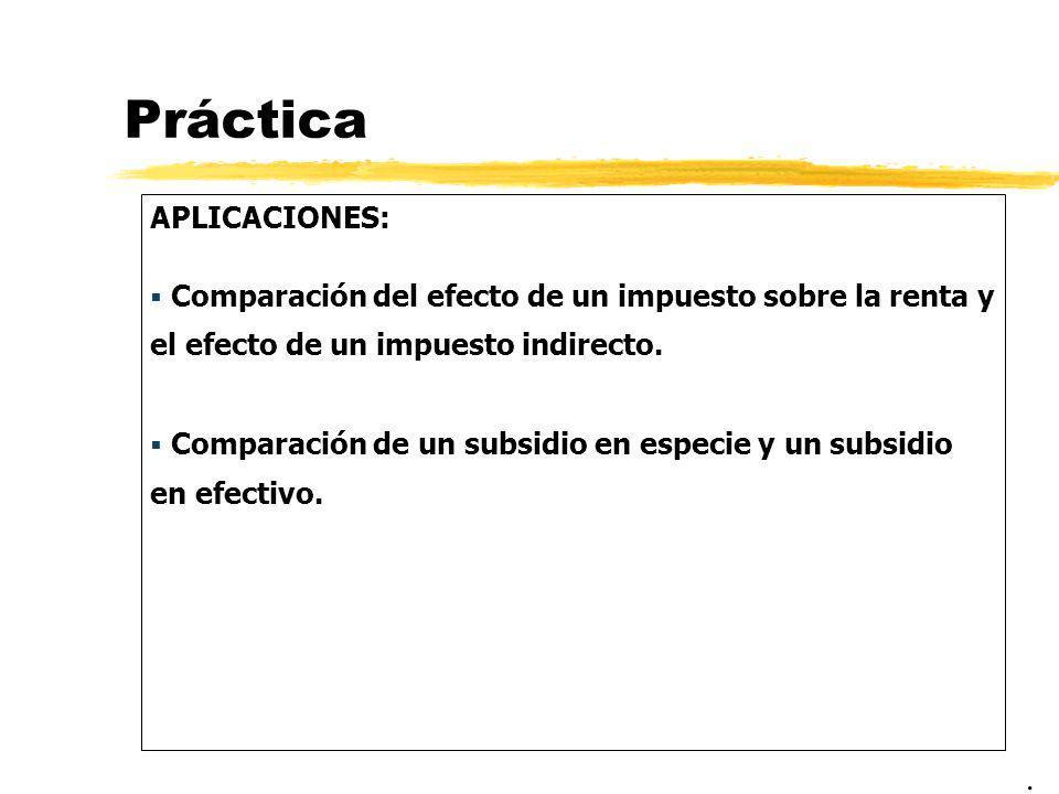 Práctica APLICACIONES: Comparación del efecto de un impuesto sobre la renta y el efecto de un impuesto indirecto. Comparación de un subsidio en especi