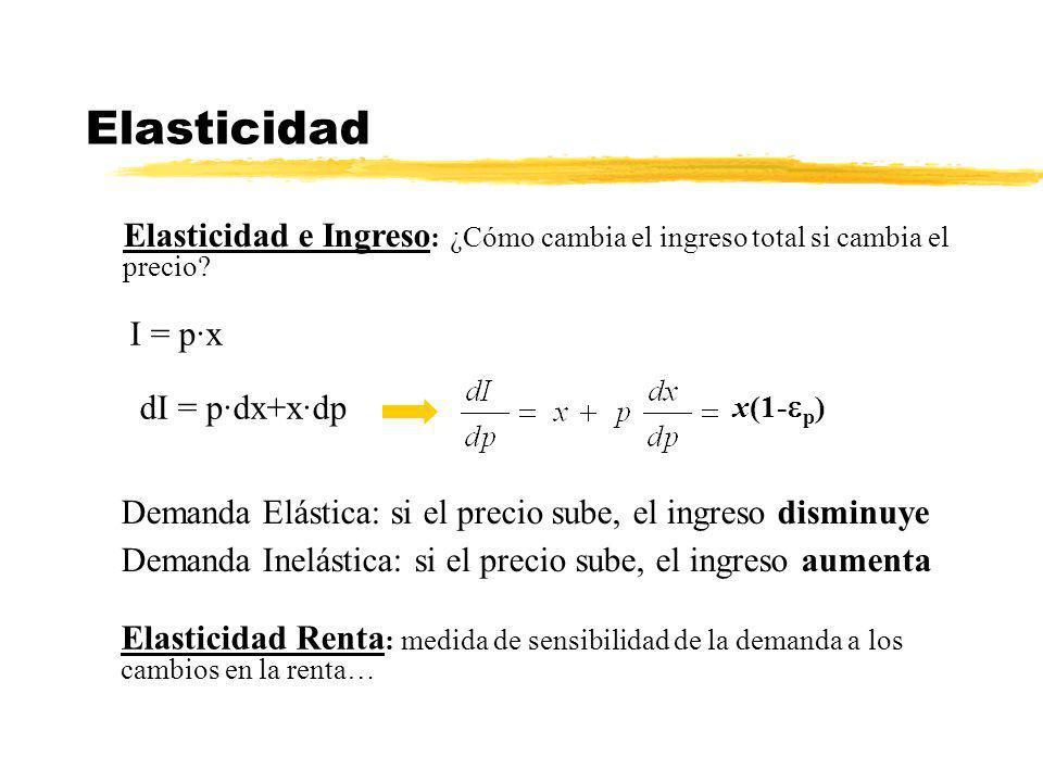 Elasticidad Elasticidad e Ingreso : ¿Cómo cambia el ingreso total si cambia el precio? I = p·x dI = p·dx+x·dp x(1- p ) Demanda Elástica: si el precio