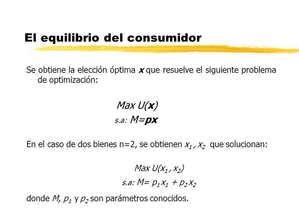 El equilibrio del consumidor lResolvemos mediante el método de Lagrange : Max £(x 1, x 2, ) = U(x 1, x 2 )+ (M - p 1 x 1 - p 2 x 2 ) función objetivo función objetivo variable decisión variable decisión Multiplicador de Lagrange parámetro variable decisión variable decisión l Solución: l £/ x 1 = U(x 1, x 2 )/ x 1 - p 1 = 0 l £/ x 2 = U(x 1, x 2 )/ x 2 - p 2 = 0 l £/ = M - (p 1 x 1 + p 2 x 2 )= 0