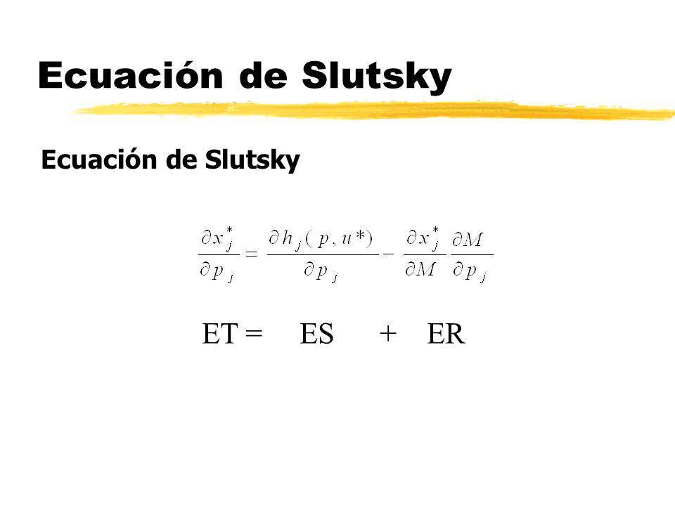 Ecuación de Slutsky ET = ES + ER