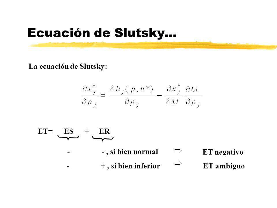 Ecuación de Slutsky... La ecuación de Slutsky: ET= ES + ER -, si bien normal +, si bien inferior ET negativo ET ambiguo - -