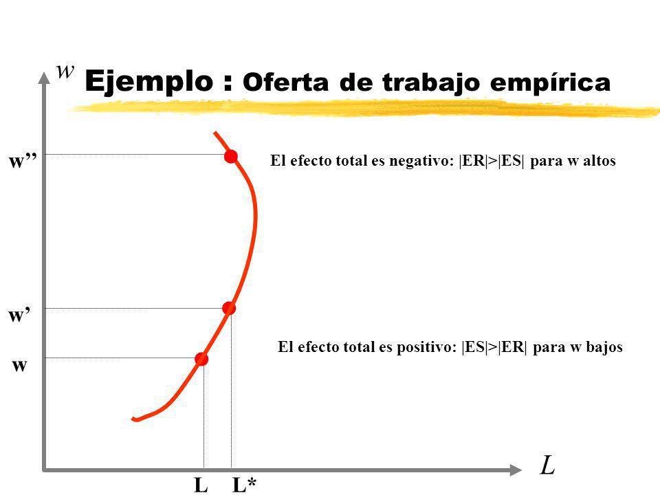 Ejemplo : Oferta de trabajo empírica L w L L* w w l l El efecto total es positivo: |ES|>|ER| para w bajos w El efecto total es negativo: |ER|>|ES| par