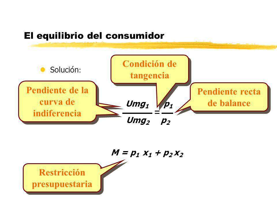 El equilibrio del consumidor lSolución : Umg 1 p 1 Umg 2 p 2 M = p 1 x 1 + p 2 x 2 RMS Pendiente de la curva de indiferencia Condición de tangencia Pe