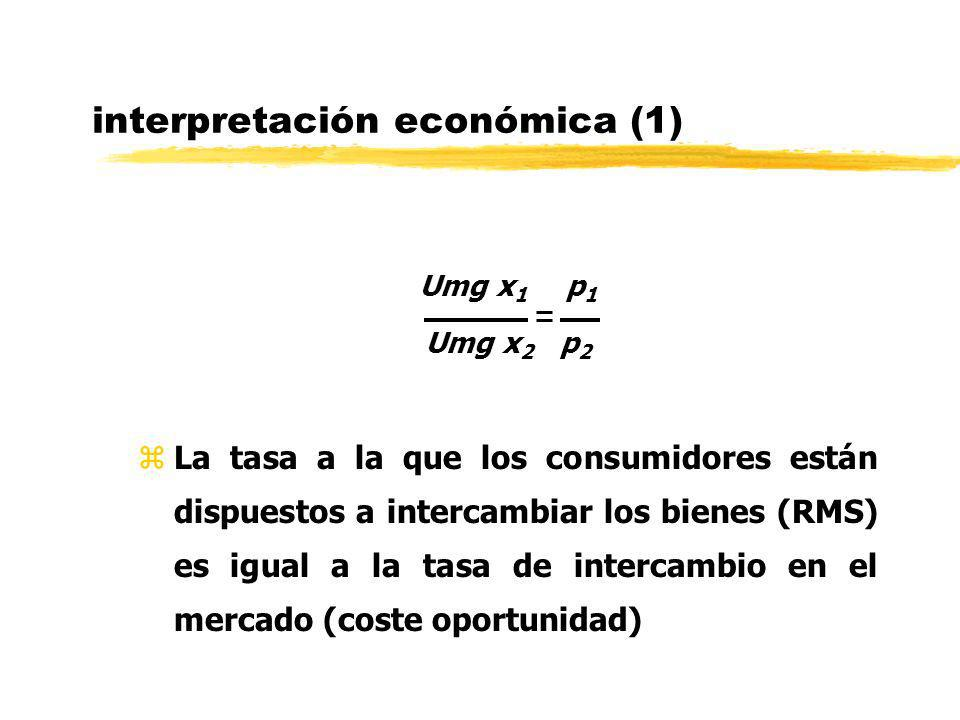 interpretación económica (2) Umg 1 Umg 2 p 1 p 2 zLey de la igualdad de las utilidades marginales ponderadas : la última unidad monetaria gastada en cada uno de los bienes aporta la misma utilidad marginal, en equilibrio