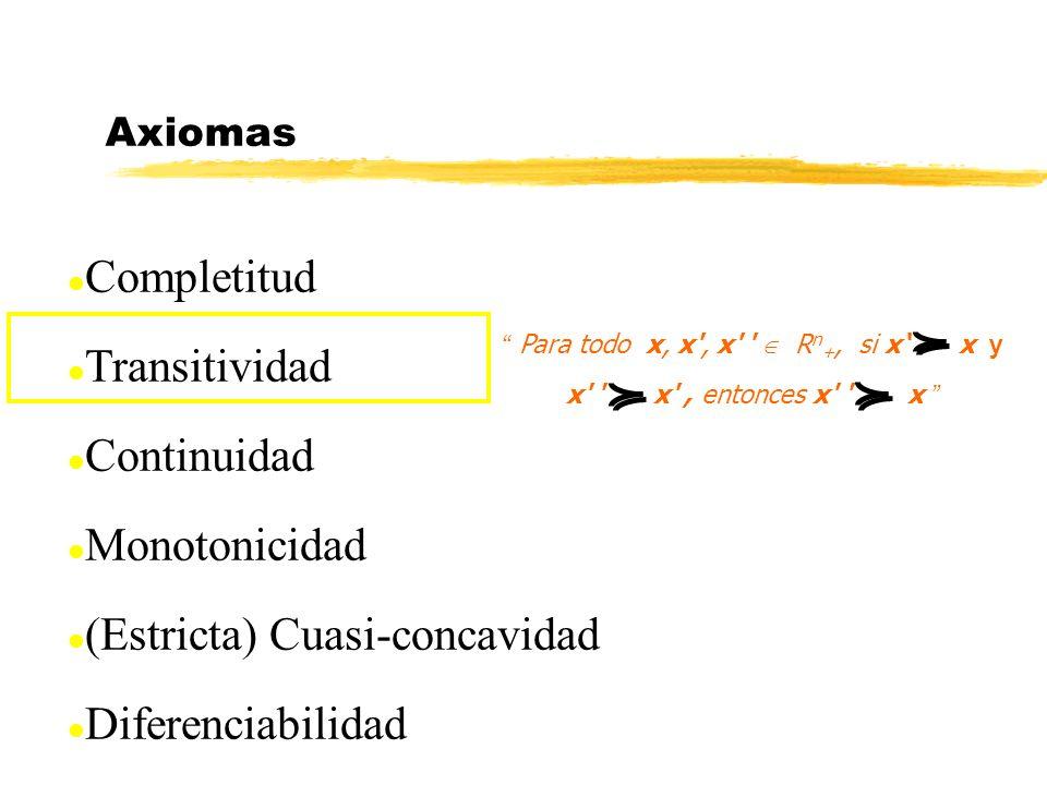 l Completitud l Transitividad l Continuidad l Monotonicidad l (Estricta) Cuasi-concavidad l Diferenciabilidad Axiomas Para todo x, x', x' ' R n +, si