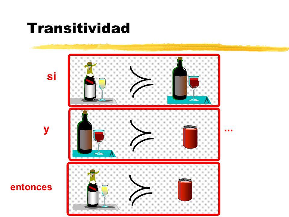 Transitividad si y... entonces