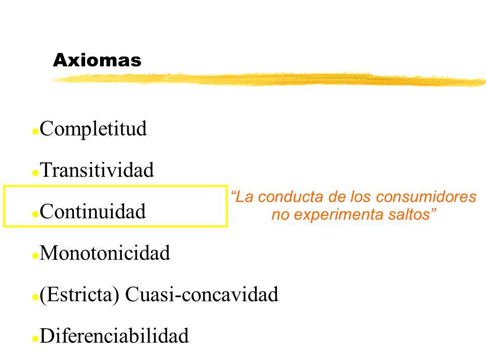 l Completitud l Transitividad l Continuidad l Monotonicidad l (Estricta) Cuasi-concavidad l Diferenciabilidad Axiomas La conducta de los consumidores