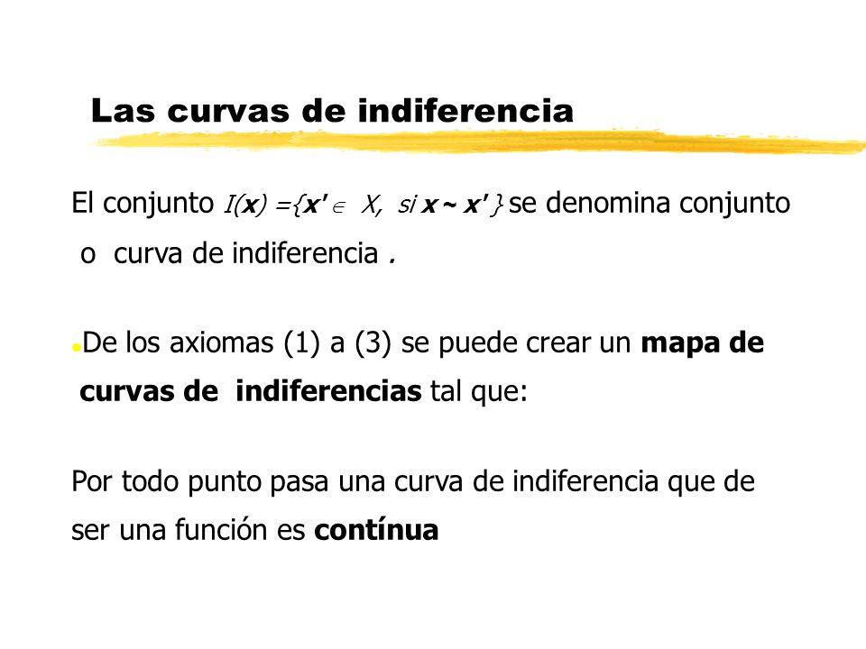 Las curvas de indiferencia El conjunto I(x) ={x' X, si x ~ x' } se denomina conjunto o curva de indiferencia. l De los axiomas (1) a (3) se puede crea
