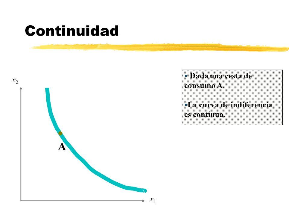 Continuidad Dada una cesta de consumo A. La curva de indiferencia es contínua. x1x1 x2x2 l Al A