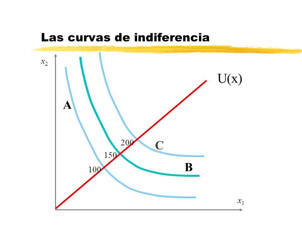x1x1 x2x2 A B C Las curvas de indiferencia U(x) 100 150 200