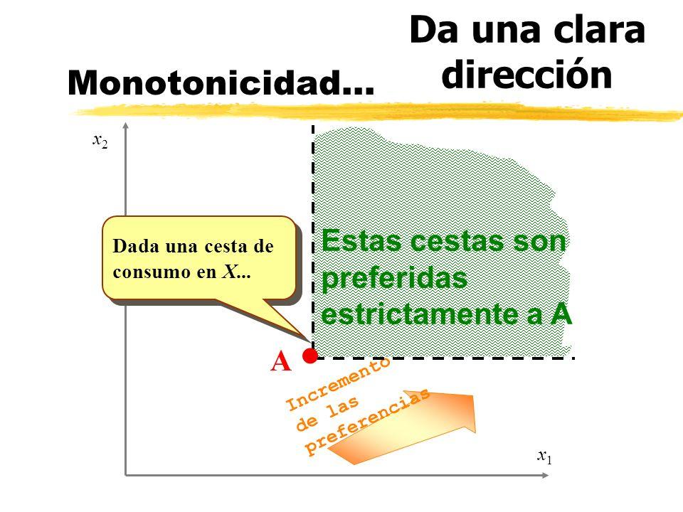x1x1 x2x2 Estas cestas son preferidas estrictamente a A Da una clara dirección Incremento de las preferencias Dada una cesta de consumo en X... Monoto