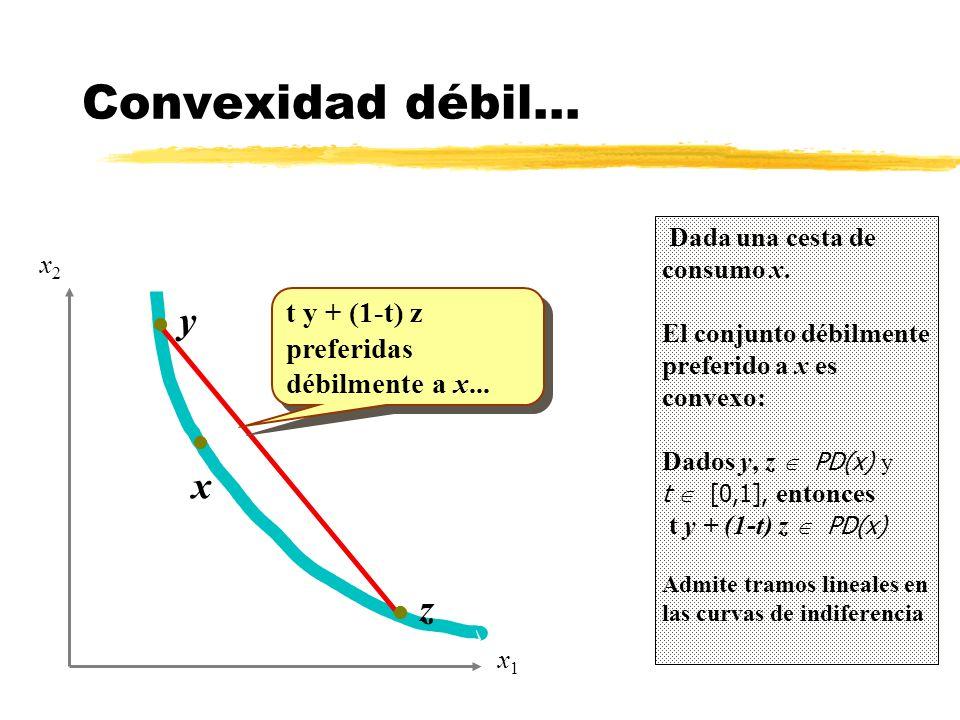 Convexidad débil... Dada una cesta de consumo x. El conjunto débilmente preferido a x es convexo: Dados y, z PD(x) y t [0,1], entonces t y + (1-t) z P