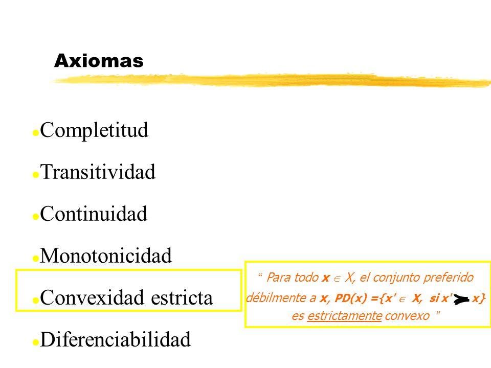 l Completitud l Transitividad l Continuidad l Monotonicidad l Convexidad estricta l Diferenciabilidad Axiomas Para todo x X, el conjunto preferido déb