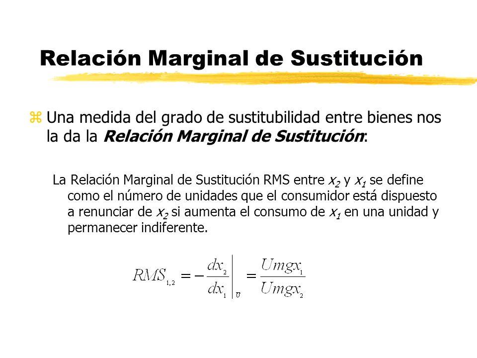 Relación Marginal de Sustitución zUna medida del grado de sustitubilidad entre bienes nos la da la Relación Marginal de Sustitución: La Relación Margi