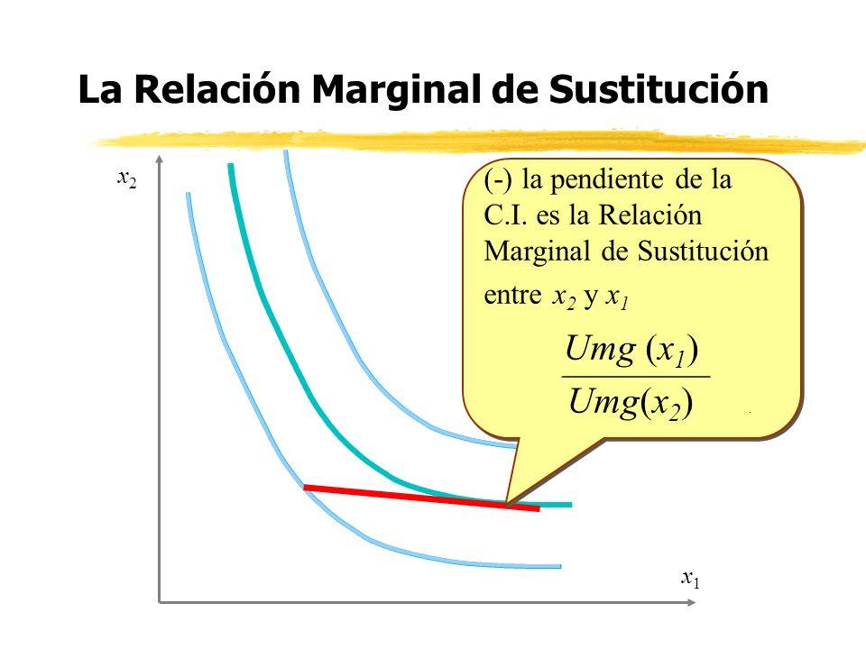 x1x1 x2x2 (-) la pendiente de la C.I. es la Relación Marginal de Sustitución entre x 2 y x 1 Umg (x 1 ) Umg(x 2 ). (-) la pendiente de la C.I. es la R