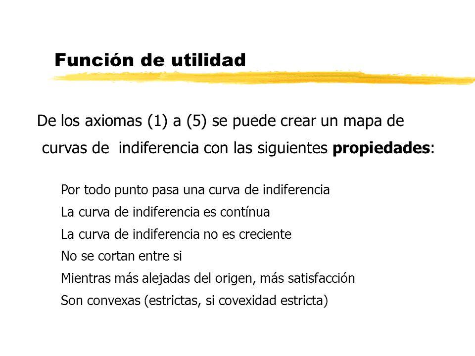 Función de utilidad De los axiomas (1) a (5) se puede crear un mapa de curvas de indiferencia con las siguientes propiedades: Por todo punto pasa una