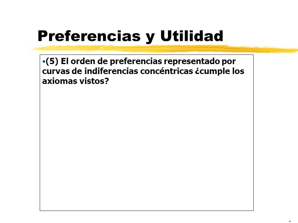 Preferencias y Utilidad (5) El orden de preferencias representado por curvas de indiferencias concéntricas ¿cumple los axiomas vistos?.