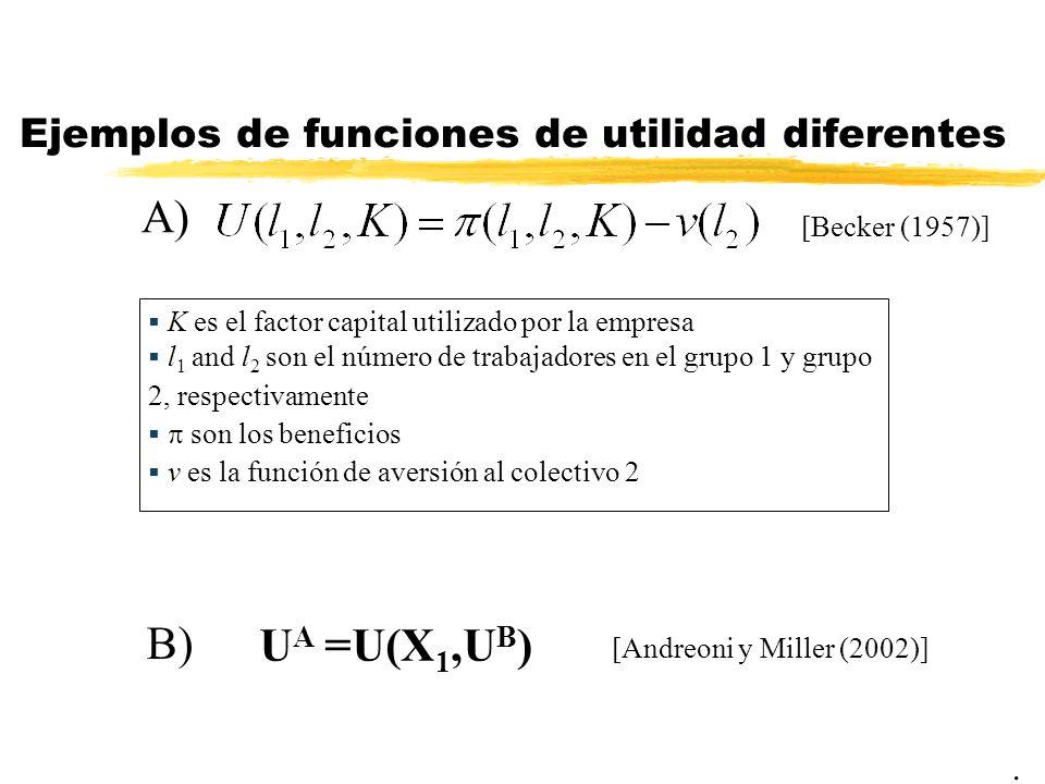 Ejemplos de funciones de utilidad diferentes K es el factor capital utilizado por la empresa l 1 and l 2 son el número de trabajadores en el grupo 1 y