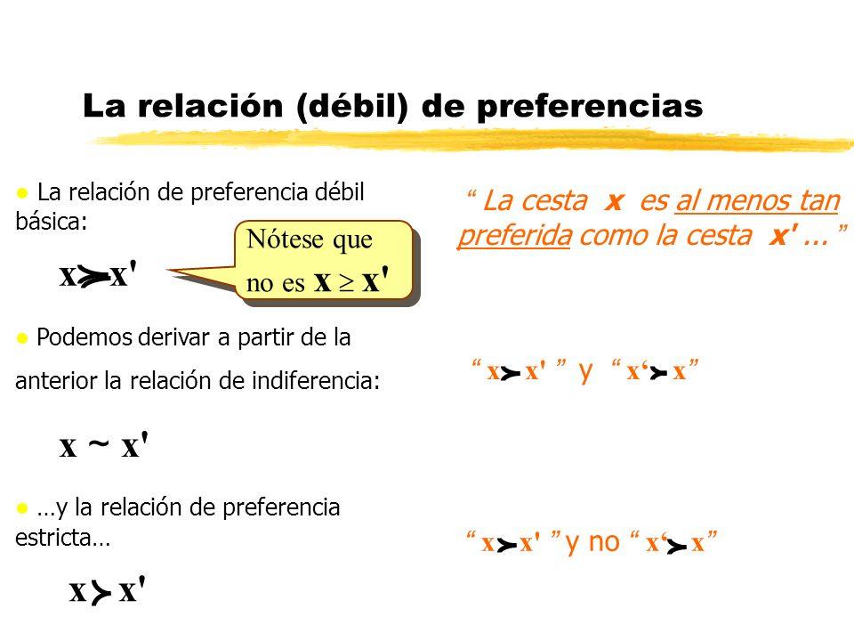 La relación (débil) de preferencias La relación de preferencia débil básica: x x' La cesta x es al menos tan preferida como la cesta x'... …y la relac